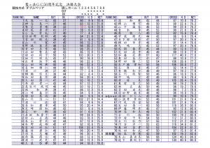 成績表/プライベート_2020-11-23_154908