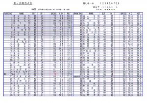 成績表/11-14-1