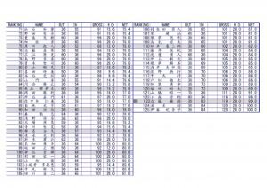 成績表/11-14-2