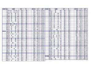 成績表/11-15-2