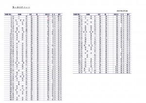 成績表/ロングラン_2021-05-05_134040