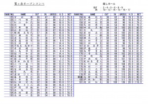 鷲ヶ岳OPコンペ結果3